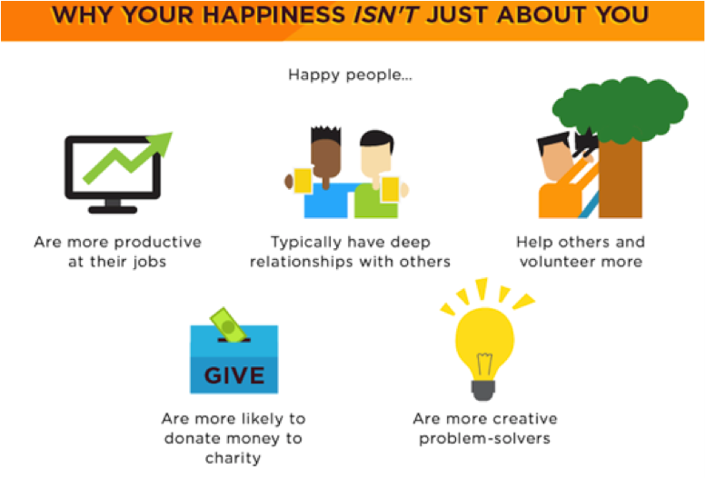 Go give happiness